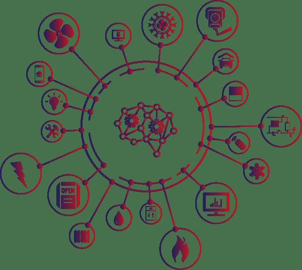 Integrationsplanung
